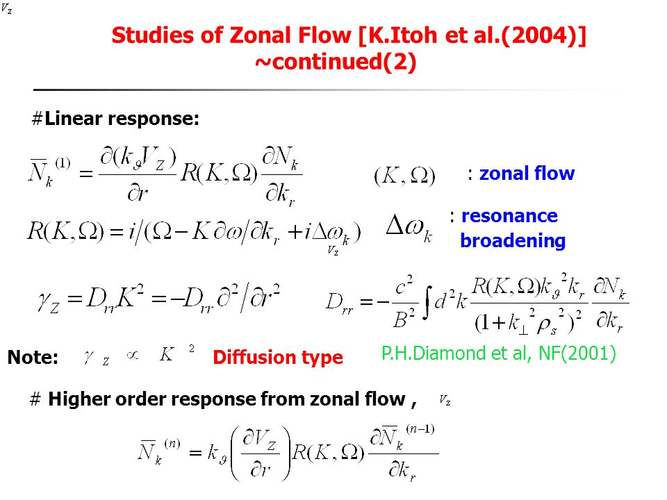 Studies of Zonal Flow [K.Itoh et al.(2004)] ~continued(2)